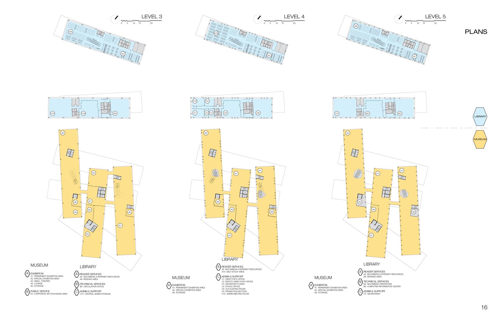 MU Architecture-Taichung-City-Cultural-Center-015