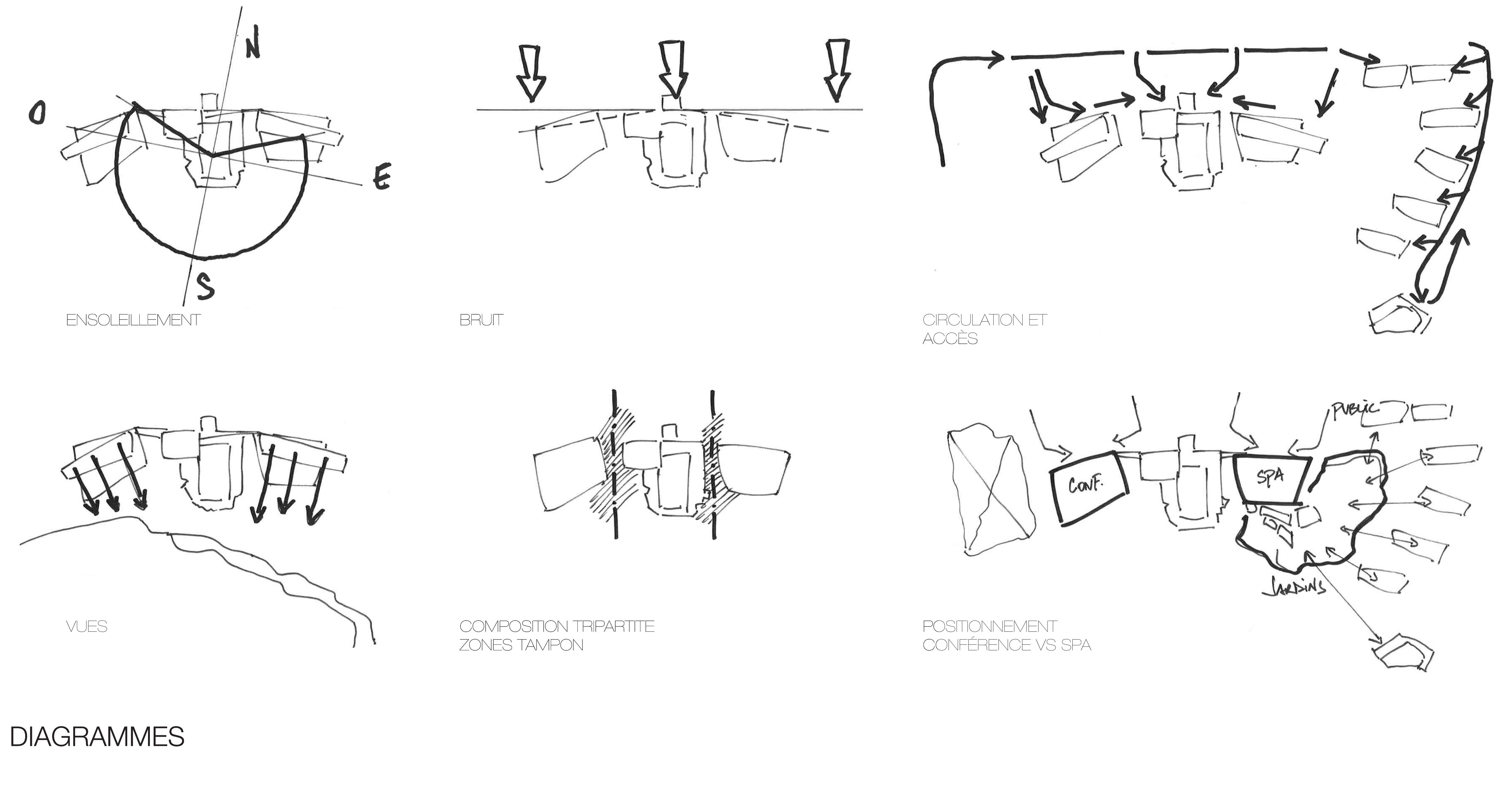 002-diagrammes